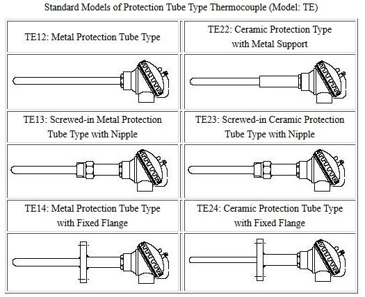 Yamari Standard Models of Protection Tube Type Thermocouple (Model: TE)